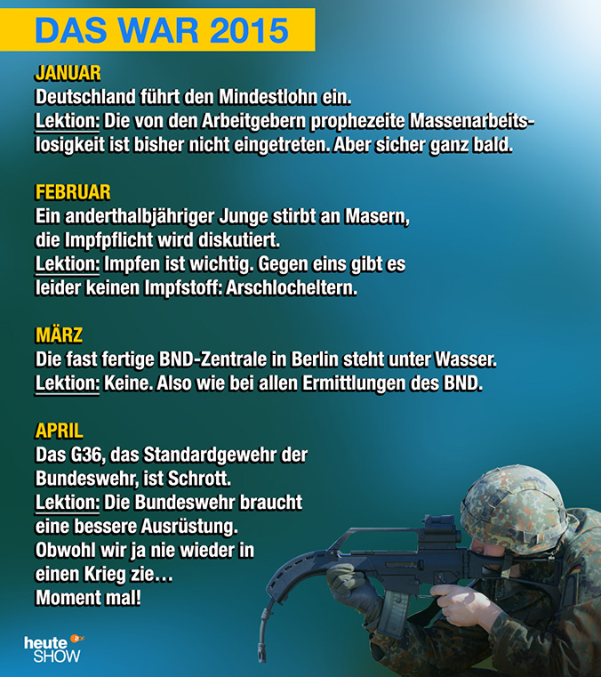 Das war 2015: Januar bis April