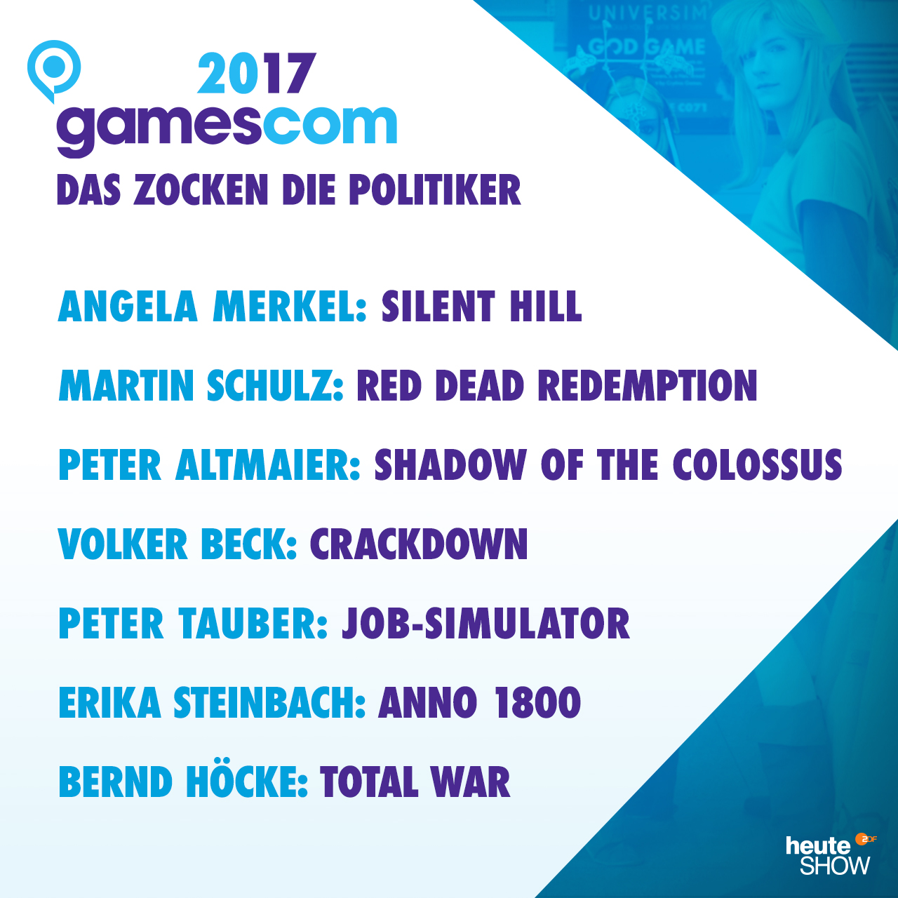 2017 gamescom - Das zocken die Politiker, Angela Merkel: Silent Hill, Martin Schulz: Red Dead Redemption, Peter Altmaier: Shadow of the Colossus, Volker Beck: Crackdown, Peter Tauber: Job Simulator, Erika Steinbach: Anno 1800, Bernd Höcke: Total War